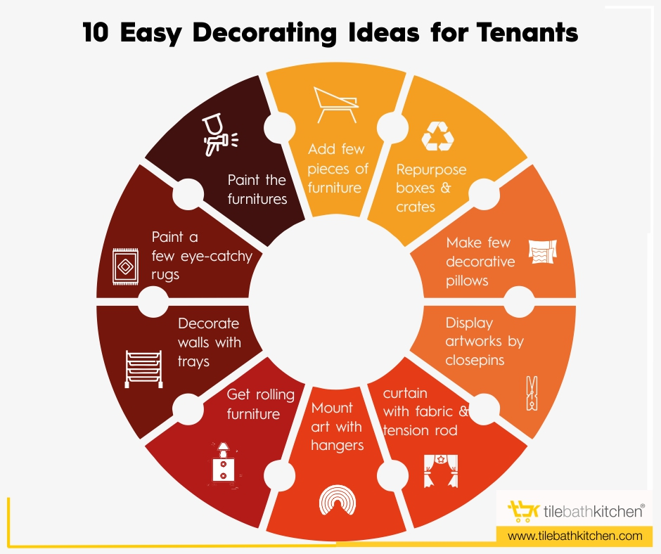 10 Easy Decorating Ideas For Tenants