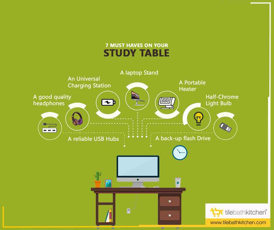 7 Must Haves on Your Study Table