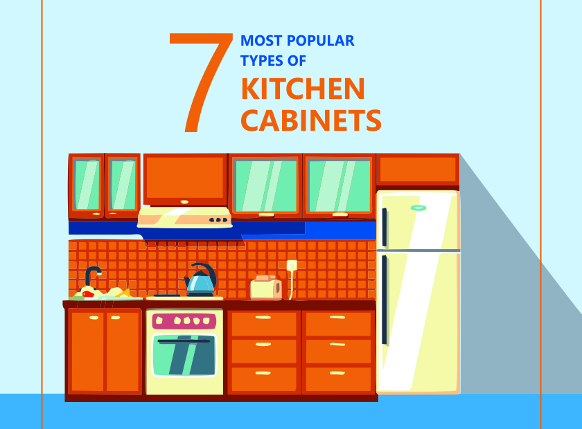 Know the 7 popular types of Kitchen Cabinets